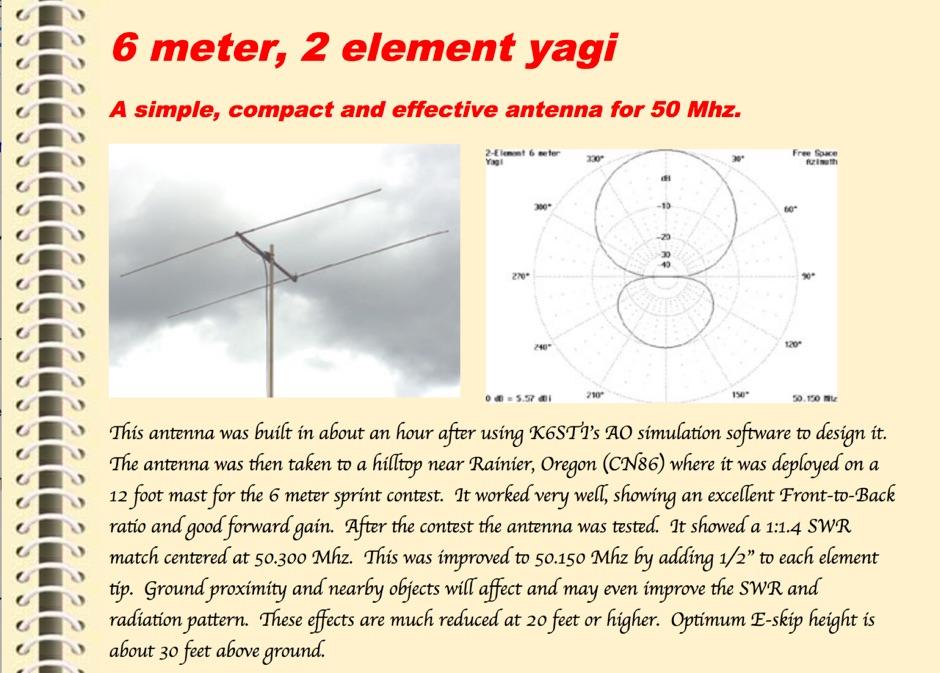 2 element Yagi for 50 MHz