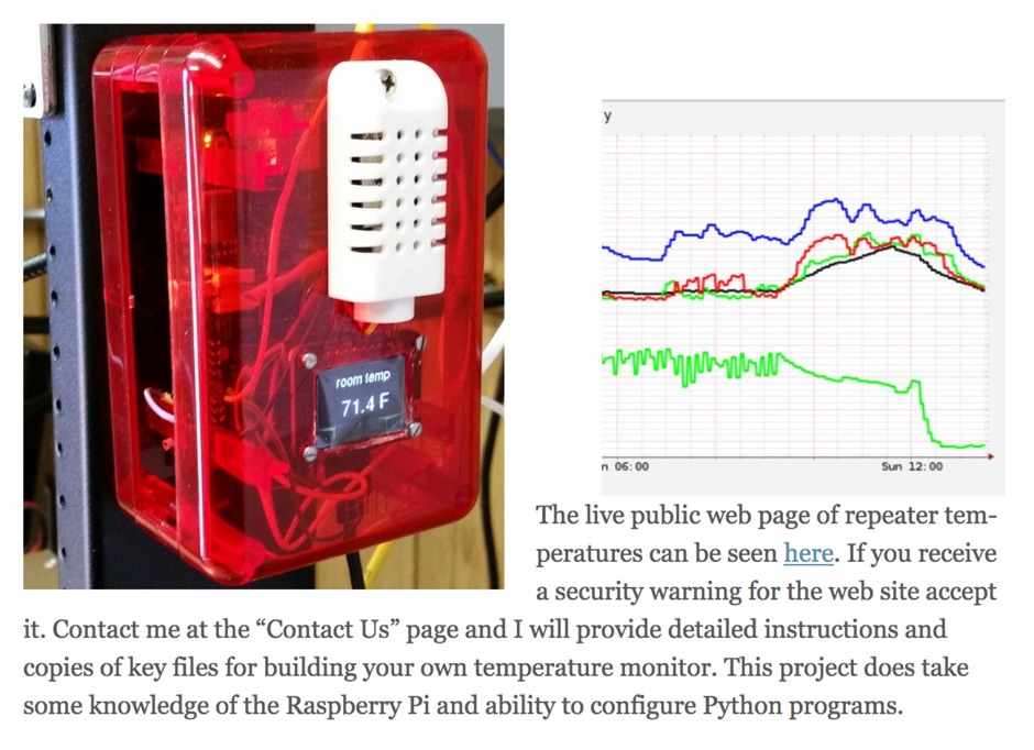 Repeater Temperature Monitor with Raspberry Pi