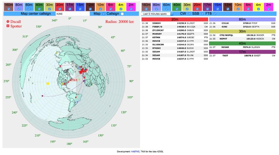 HA8TKS DXCluster azimuthal map