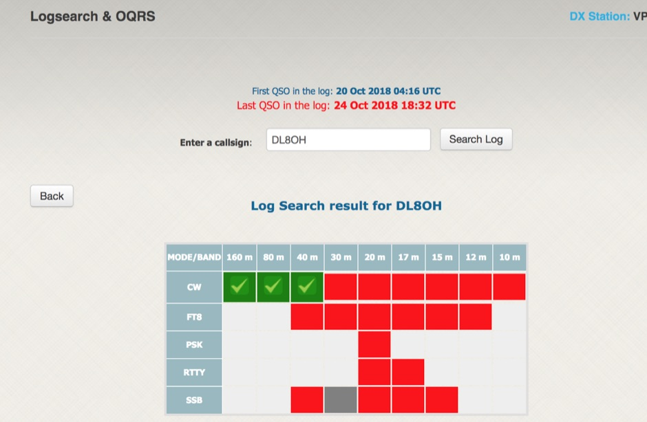 VP6D Logsearch and OQRS