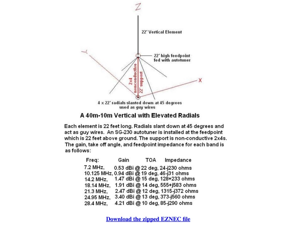 DXZone A 40m-10m vertical antenna with elevated radials