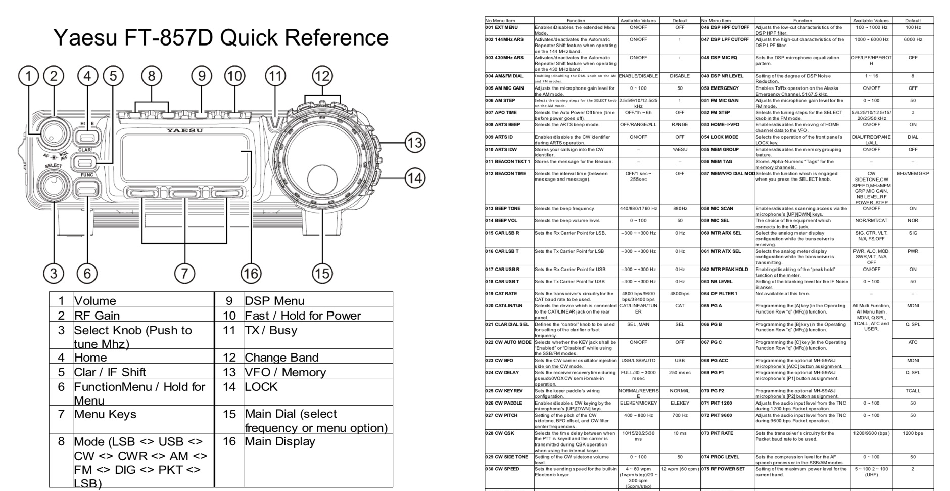 DXZone Yaesu FT-857D Cheat Sheet