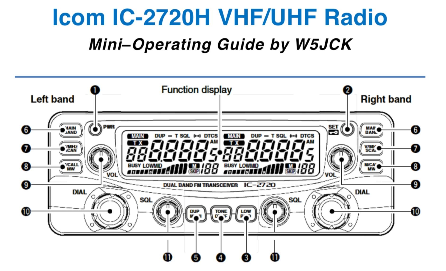 Icom IC-2720H VHF/UHF Transceiver Operating Guide