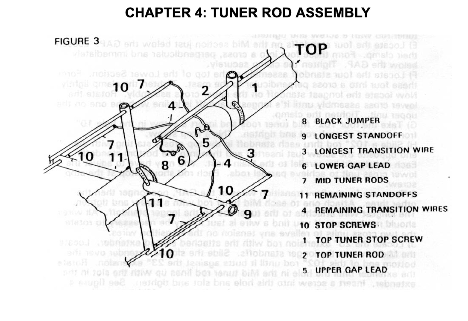 Gap Titan DX Antenna Manual