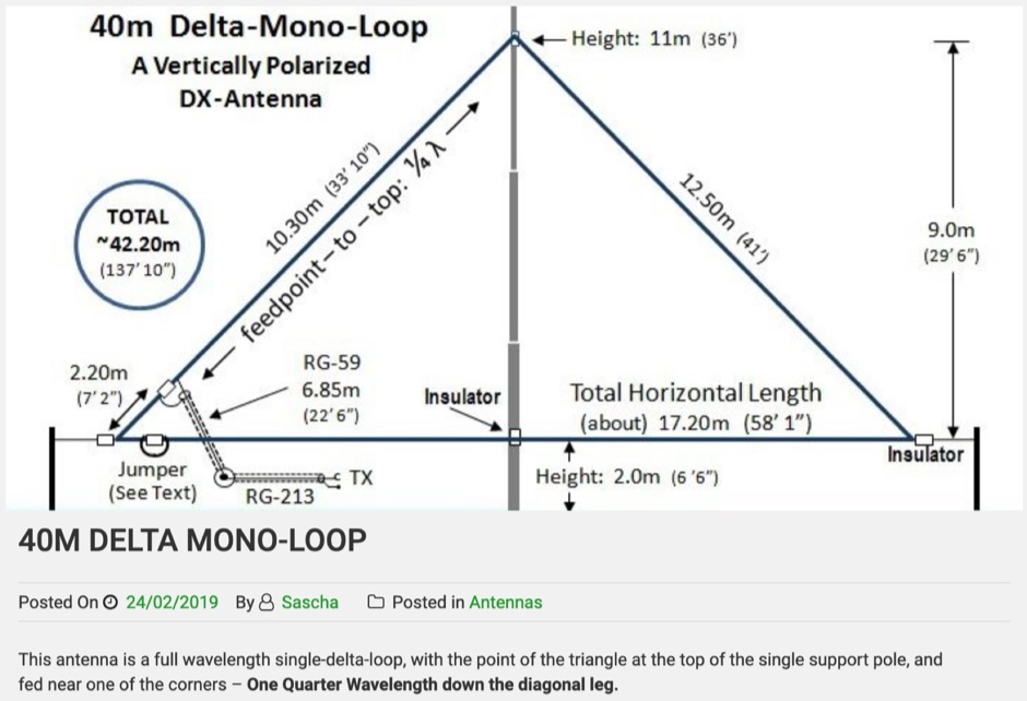 Delta Loop DX Antenna for 40 meters band