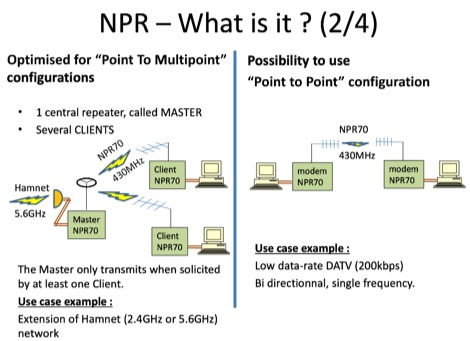 Introduction to NPR New Packet Radio - Presentation