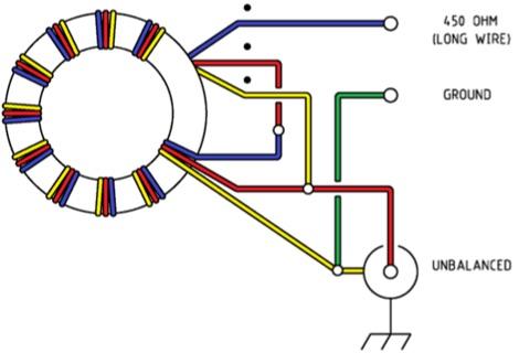 DXZone 50:450 Ohm (9:1) Balun for vertical antennas