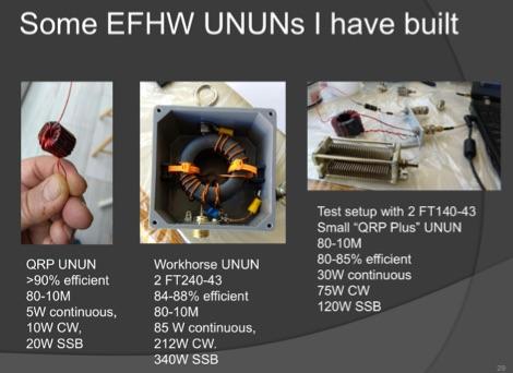 The End-Fed Half-Wave Antenna - Presentation