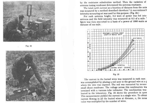 Ground Systems as a Factor in Antenna Efficiency