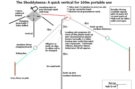 160m portable vertical antenna