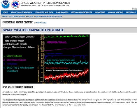 DXZone Space weather impacts on Climate