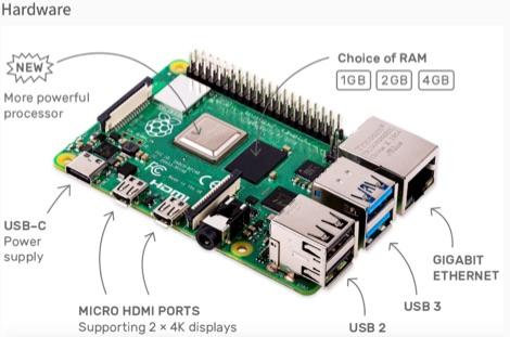 DXZone Setting up Raspberry Pi for Ham Radio