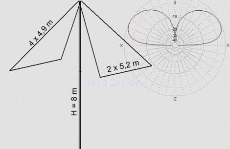 DXZone 80 Meter Shortened Ground Plain Antenna