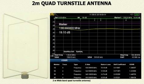 DXZone 2m Quad Turnstile Antenna