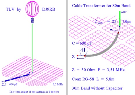 DXZone Top Loaded Vertical Antenna for 80 Meters Band