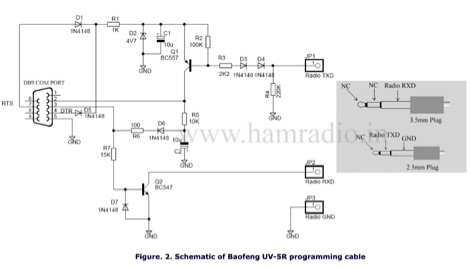 DXZone Baofeng UV-5 Programming Cable