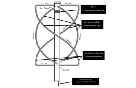 DXZone Making a Quadri Filar Helix antenna