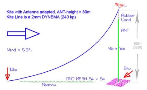DXZone 160m Kite Vertical Antenna