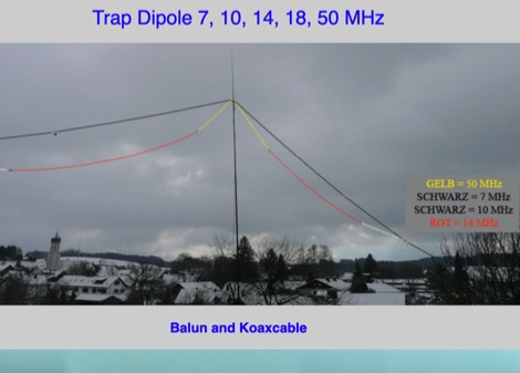 DXZone Multiband trap dipole