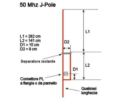 DXZone J-POLE for 50MHz by IZ0UPS