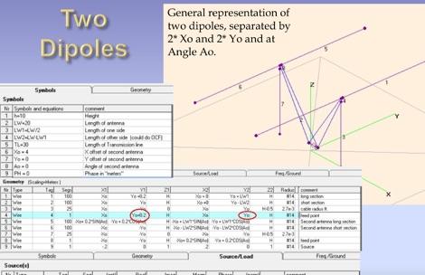 DXZone Practical Antenna Modeling  with 4NEC2