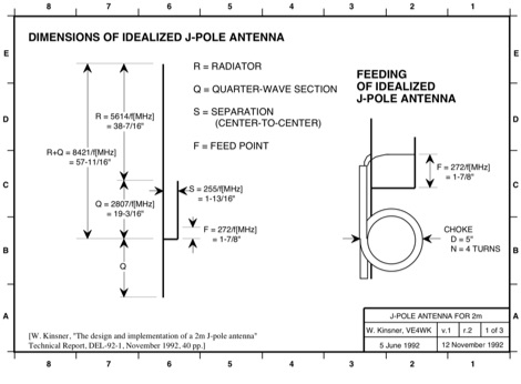 DXZone Construction of a J-Pole antenna for 2 meter