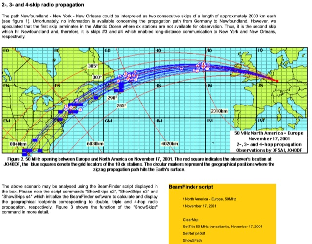 DXZone How propagation works on VHF Bands