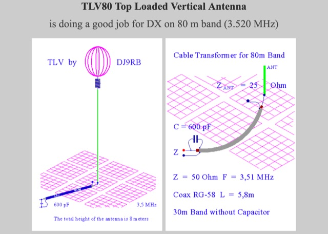 DXZone 80m Top Loaded Vertical Antenna