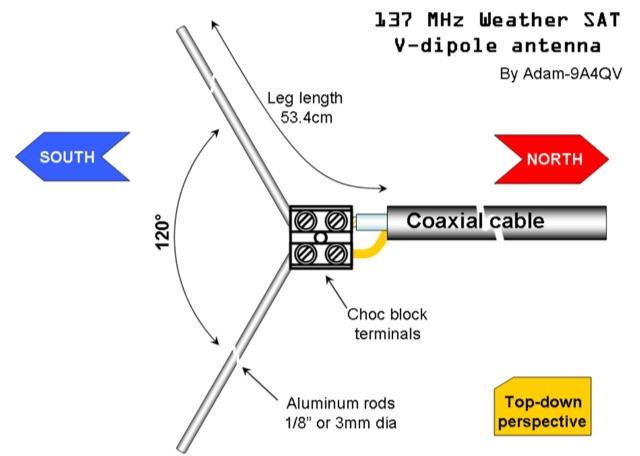 DXZone Homemade 137 MHz Weather Satellive V-dipole Antenna