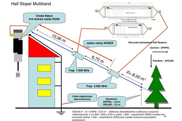 DXZone Half Sloper Multiband Antenna