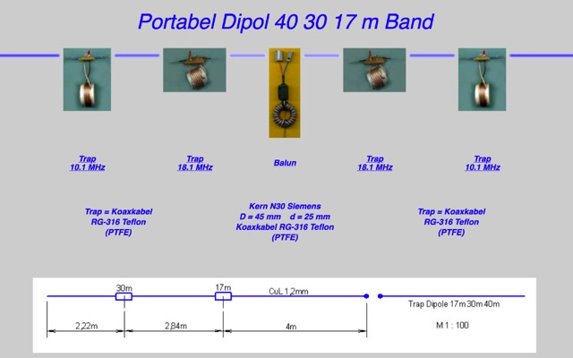 DXZone Multiband Dipole for 40 30 17 m