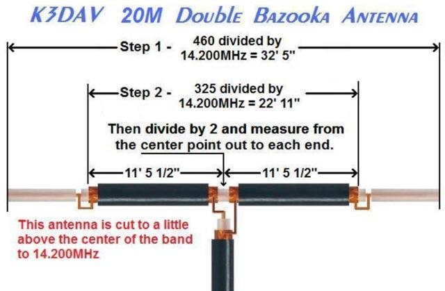 DXZone Double Bazooka