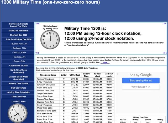 DXZone 1200z Time Explained