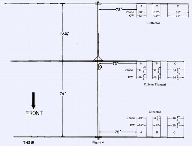 DXZone Hy-Gain TH3jr Beam Manual online