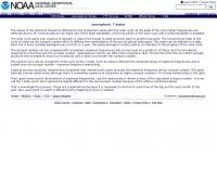 DXZone Ionospheric T Index