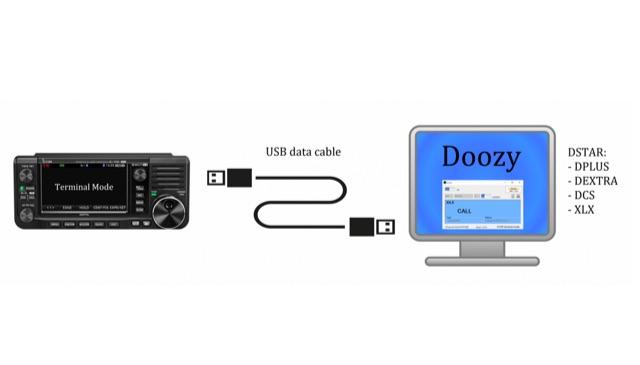DXZone doozy DStar for Windows