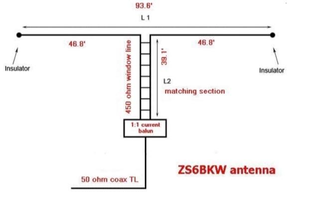 DXZone The ZS6BKW Multiband HF Antenna