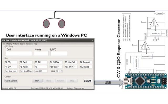 DXZone CW Run QSOs - CW Simulator