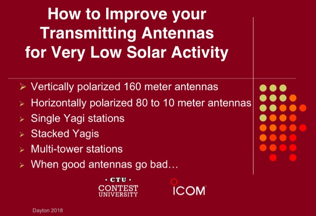 Improve your Antennas for Low Solar Activity