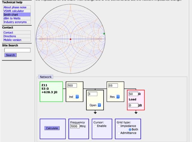 DXZone Interactive Smith chart