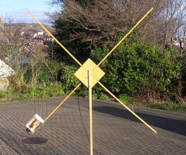 DXZone RX Loop Antenna for 80 and 160 Meters