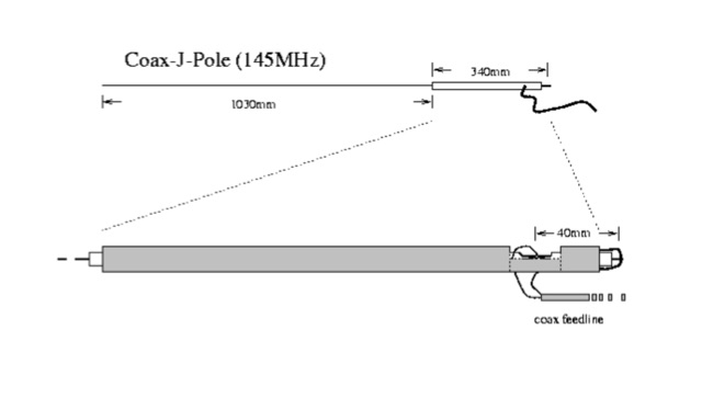 DXZone Simple J-Pole for the 2m band