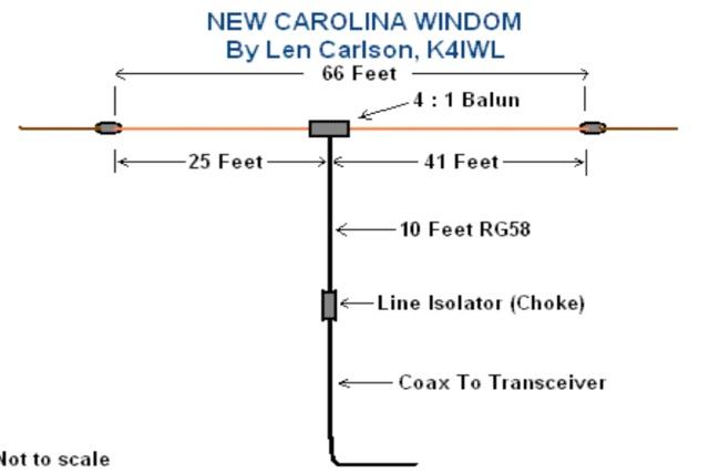 DXZone Build your own Windom Antenna