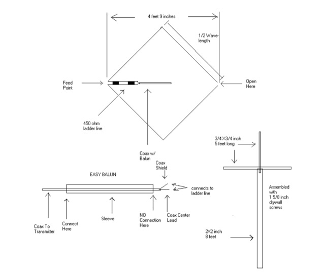 DXZone VHF Bi-Square Beam Antenna