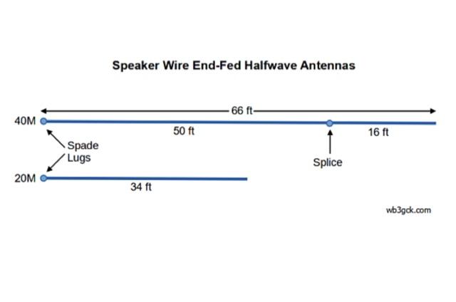 DXZone Speaker Wire EFHW Antennas 20m/ 40m