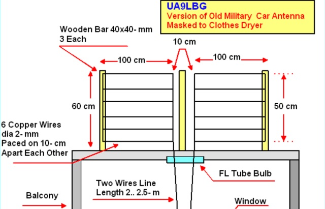 DXZone Practical Balcony Version of an Old Military Car Antenna