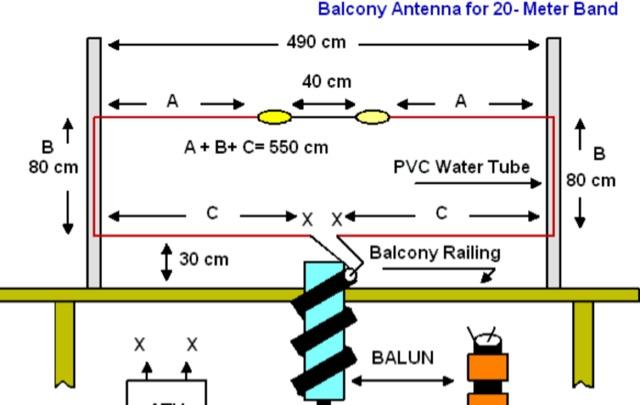 DXZone Balcony Dipole Antenna for 20 Meter