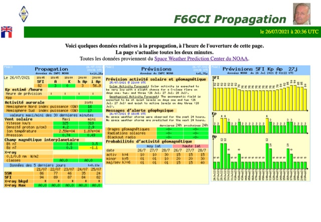 DXZone F6GCI propagation