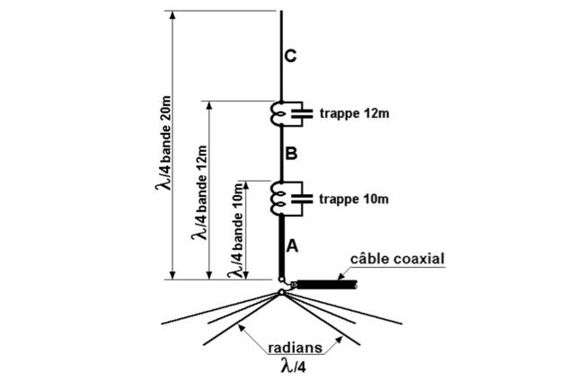 DXZone Trapped vertical Antenna