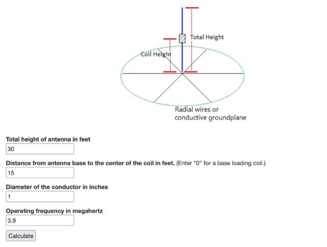 DXZone Coil-Shortened Vertical Antenna Calculator